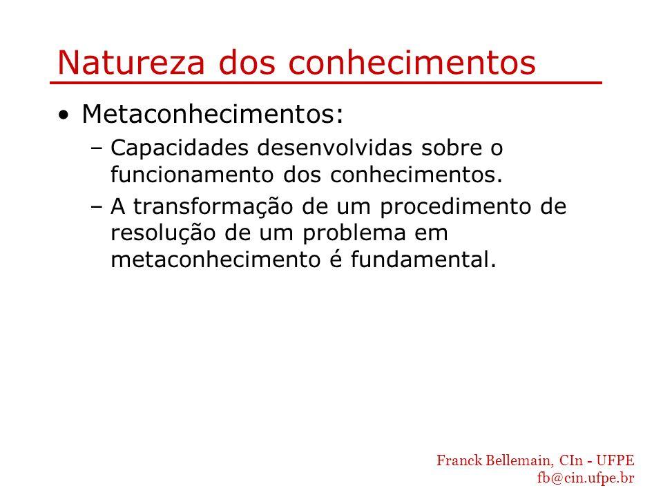 Franck Bellemain, CIn - UFPE fb@cin.ufpe.br Natureza dos conhecimentos Metaconhecimentos: –Capacidades desenvolvidas sobre o funcionamento dos conheci