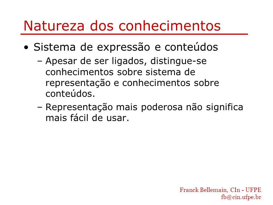 Franck Bellemain, CIn - UFPE fb@cin.ufpe.br Natureza dos conhecimentos Sistema de expressão e conteúdos –Apesar de ser ligados, distingue-se conhecime