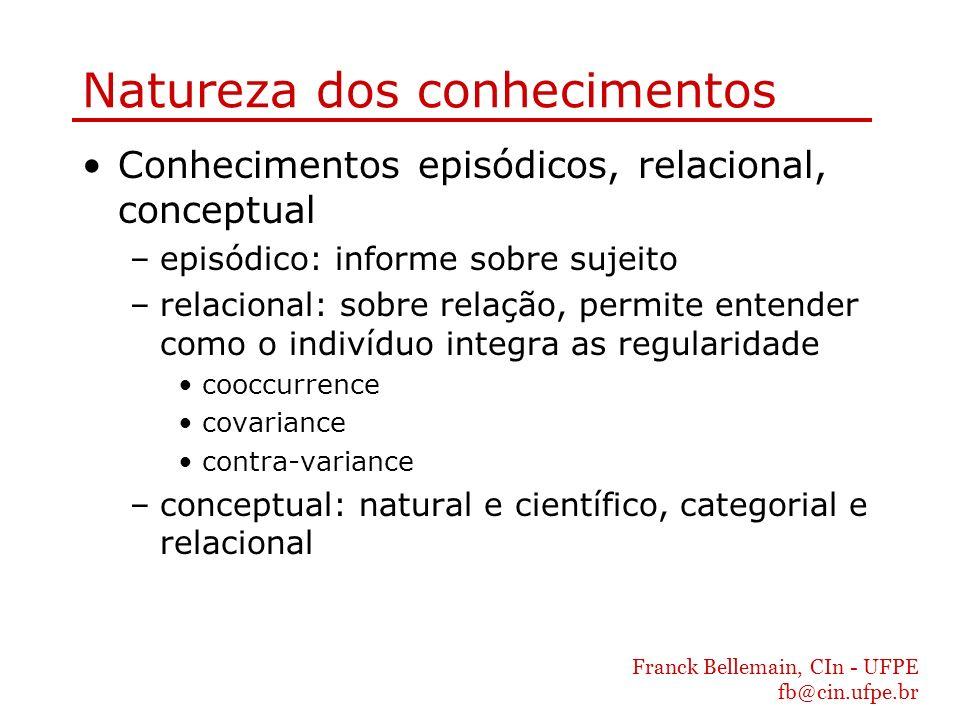 Franck Bellemain, CIn - UFPE fb@cin.ufpe.br Natureza dos conhecimentos Conhecimentos episódicos, relacional, conceptual –episódico: informe sobre suje