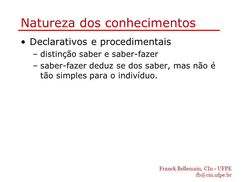 Franck Bellemain, CIn - UFPE fb@cin.ufpe.br Natureza dos conhecimentos Declarativos e procedimentais –distinção saber e saber-fazer –saber-fazer deduz