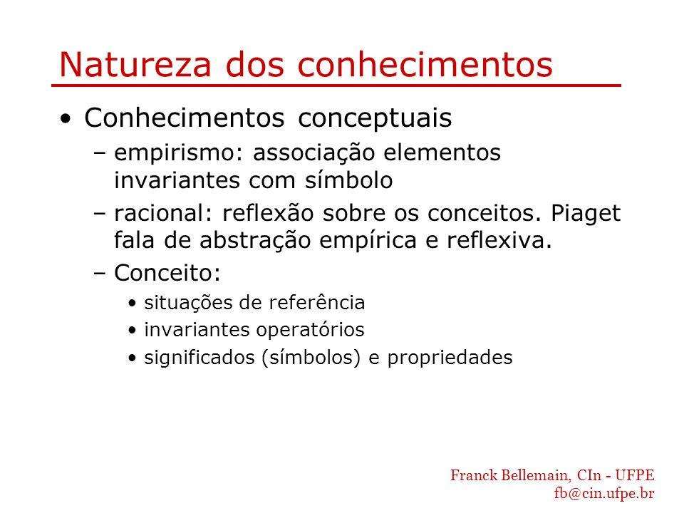Franck Bellemain, CIn - UFPE fb@cin.ufpe.br Natureza dos conhecimentos Conhecimentos conceptuais –empirismo: associação elementos invariantes com símb