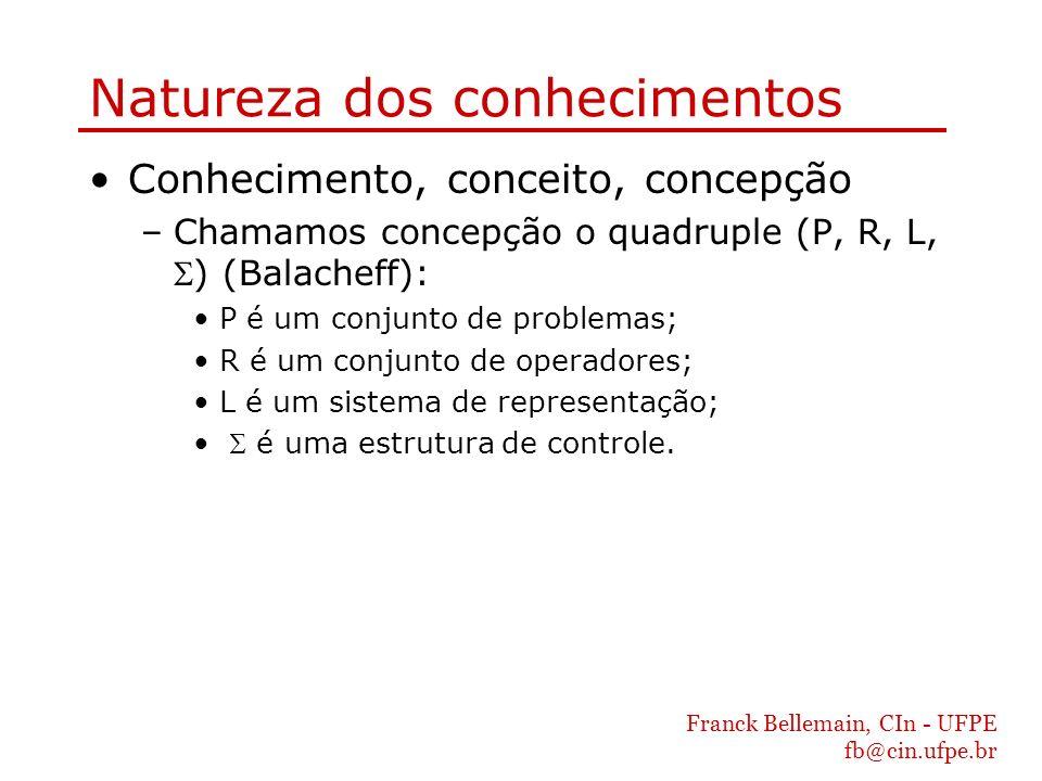 Franck Bellemain, CIn - UFPE fb@cin.ufpe.br Natureza dos conhecimentos Conhecimento, conceito, concepção –Chamamos concepção o quadruple (P, R, L,) (B