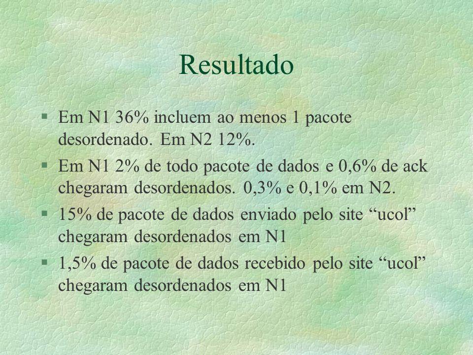 Resultado §Em N1 36% incluem ao menos 1 pacote desordenado.