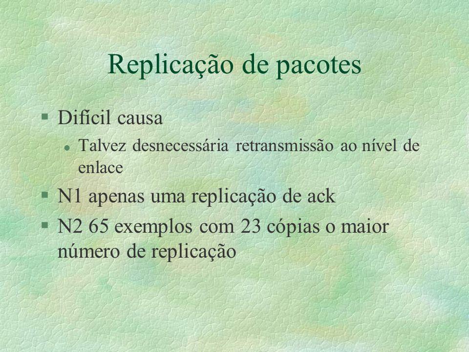 Replicação de pacotes §Difícil causa l Talvez desnecessária retransmissão ao nível de enlace §N1 apenas uma replicação de ack §N2 65 exemplos com 23 cópias o maior número de replicação