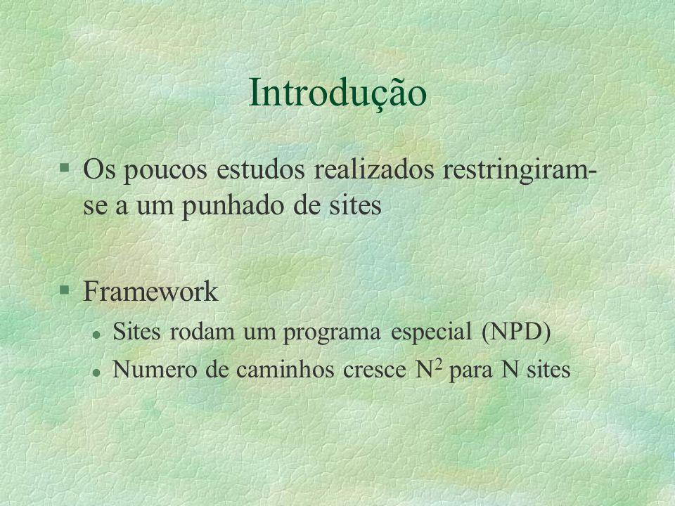 Introdução §Os poucos estudos realizados restringiram- se a um punhado de sites §Framework l Sites rodam um programa especial (NPD) l Numero de caminhos cresce N 2 para N sites