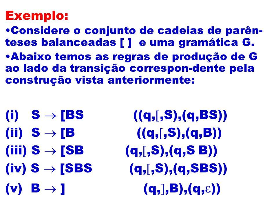 Exemplo: Considere o conjunto de cadeias de parên- teses balanceadas [ ] e uma gramática G. Abaixo temos as regras de produção de G ao lado da transiç