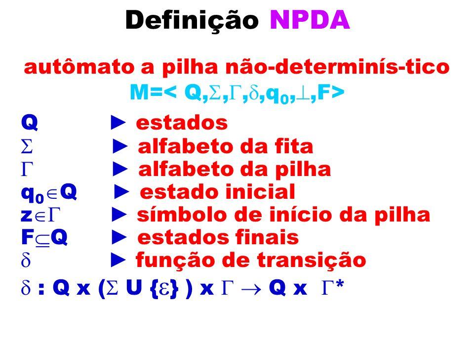 Definição NPDA autômato a pilha não-determinís-tico M= Q estados alfabeto da fita alfabeto da pilha q 0 Q estado inicial z símbolo de início da pilha