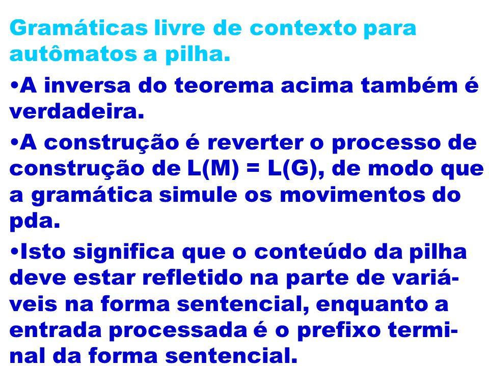 Gramáticas livre de contexto para autômatos a pilha. A inversa do teorema acima também é verdadeira. A construção é reverter o processo de construção