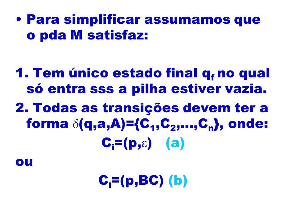 Para simplificar assumamos que o pda M satisfaz: 1. Tem único estado final q f no qual só entra sss a pilha estiver vazia. 2. Todas as transições deve