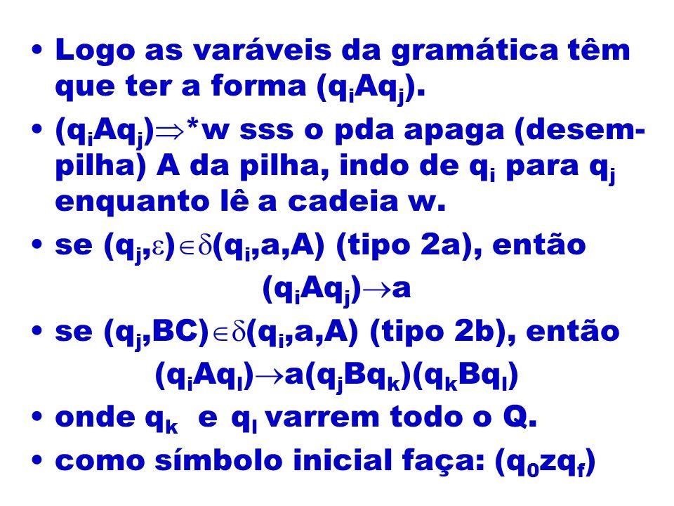 Logo as varáveis da gramática têm que ter a forma (q i Aq j ). (q i Aq j ) *w sss o pda apaga (desem- pilha) A da pilha, indo de q i para q j enquanto