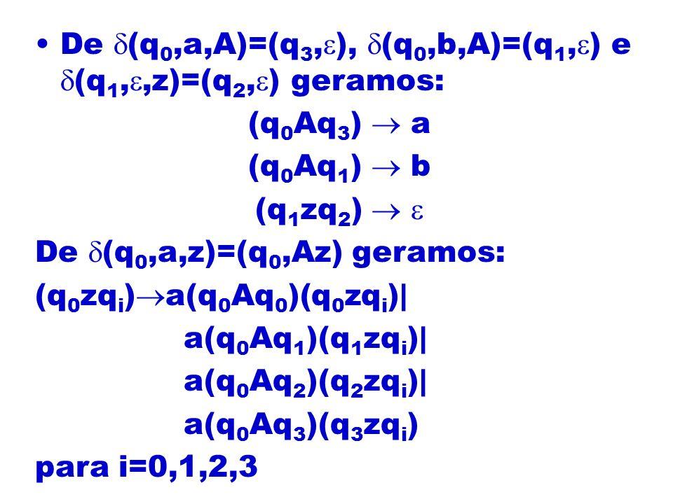 De (q 0,a,A)=(q 3, ), (q 0,b,A)=(q 1, ) e (q 1,,z)=(q 2, ) geramos: (q 0 Aq 3 ) a (q 0 Aq 1 ) b (q 1 zq 2 ) De (q 0,a,z)=(q 0,Az) geramos: (q 0 zq i )