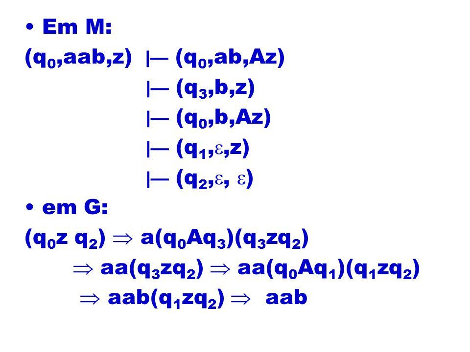 Em M: (q 0,aab,z) | (q 0,ab,Az) | (q 3,b,z) | (q 0,b,Az) | (q 1,,z) | (q 2,, ) em G: (q 0 z q 2 ) a(q 0 Aq 3 )(q 3 zq 2 ) aa(q 3 zq 2 ) aa(q 0 Aq 1 )(