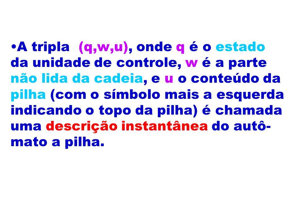 A tripla (q,w,u), onde q é o estado da unidade de controle, w é a parte não lida da cadeia, e u o conteúdo da pilha (com o símbolo mais a esquerda ind