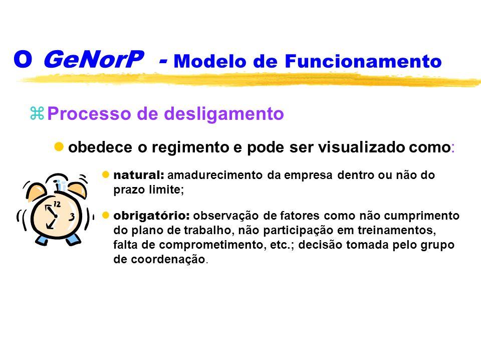 O GeNorP - Modelo de Funcionamento zProcesso de desligamento lobedece o regimento e pode ser visualizado como: natural: amadurecimento da empresa dent