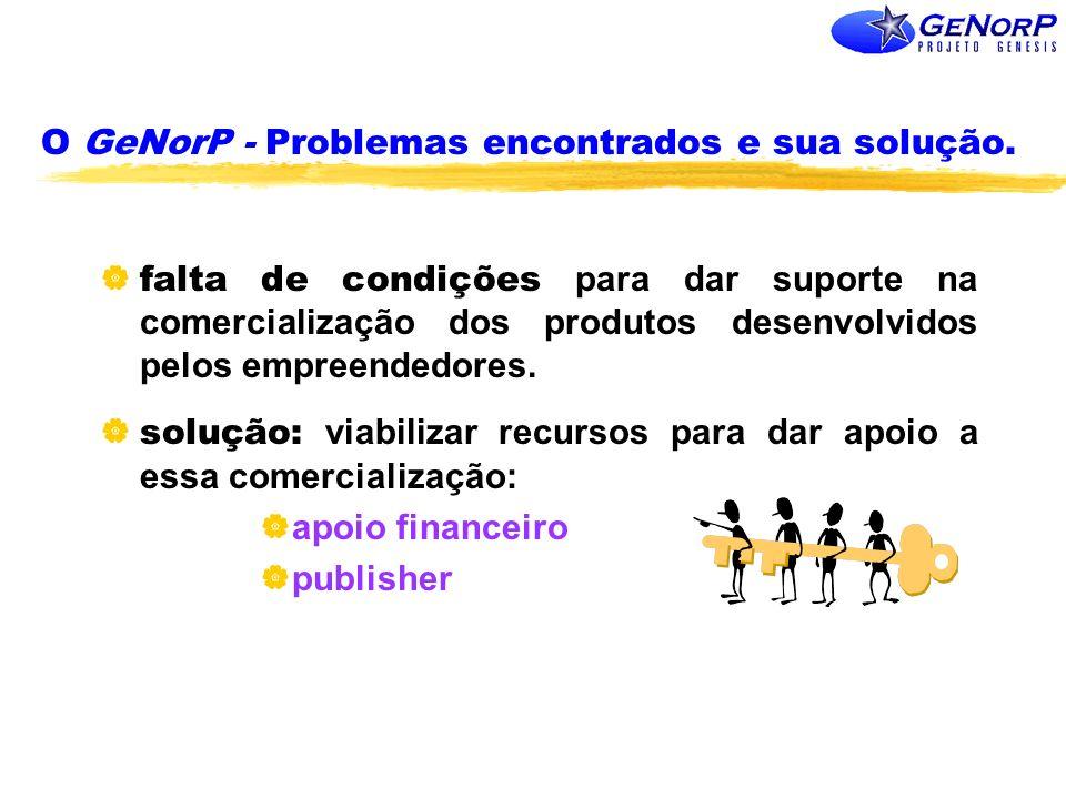O GeNorP - Problemas encontrados e sua solução. falta de condições para dar suporte na comercialização dos produtos desenvolvidos pelos empreendedores