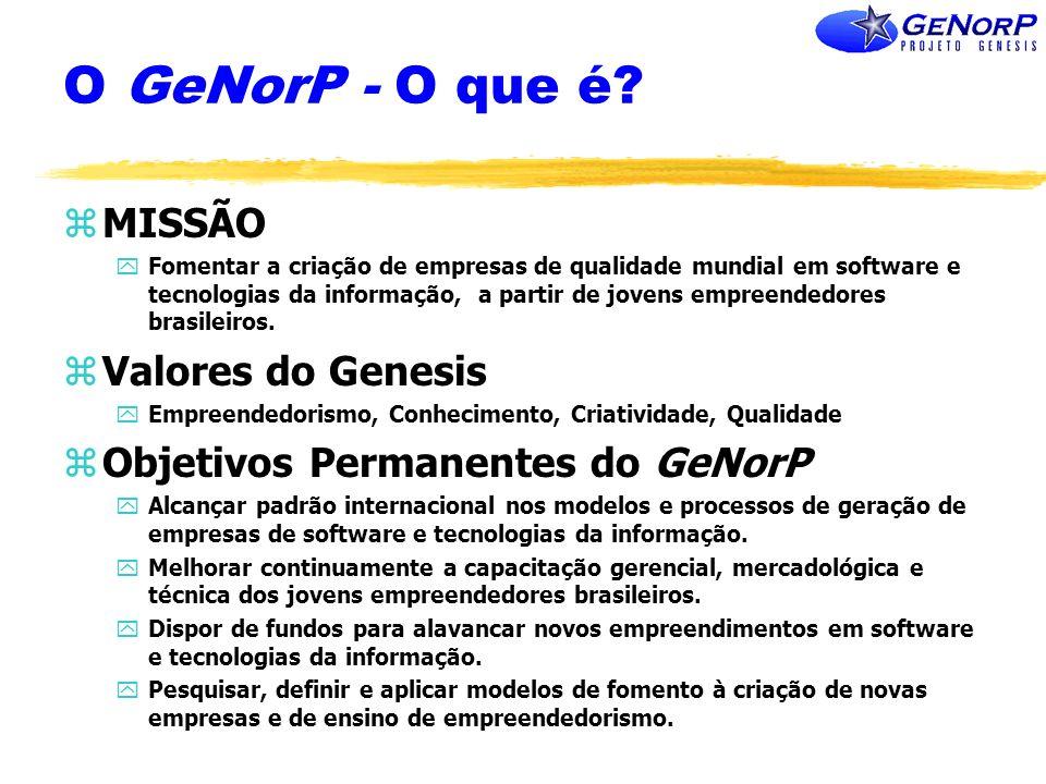 O GeNorP - O que é? zMISSÃO yFomentar a criação de empresas de qualidade mundial em software e tecnologias da informação, a partir de jovens empreende