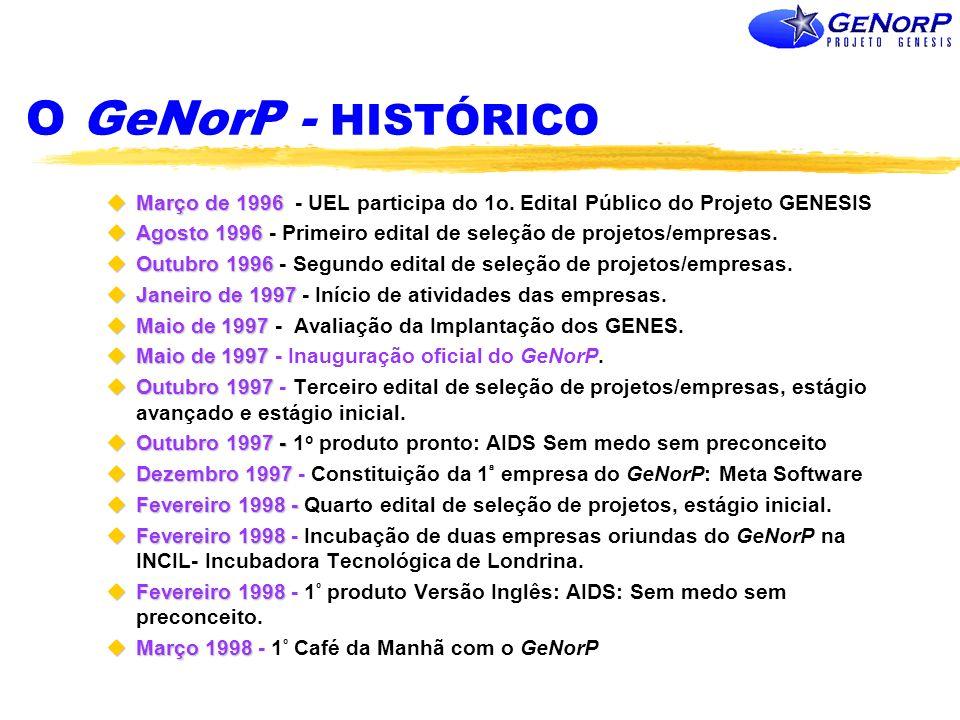 O GeNorP - HISTÓRICO uMarço de 1996 uMarço de 1996 - UEL participa do 1o. Edital Público do Projeto GENESIS uAgosto 1996 uAgosto 1996 - Primeiro edita