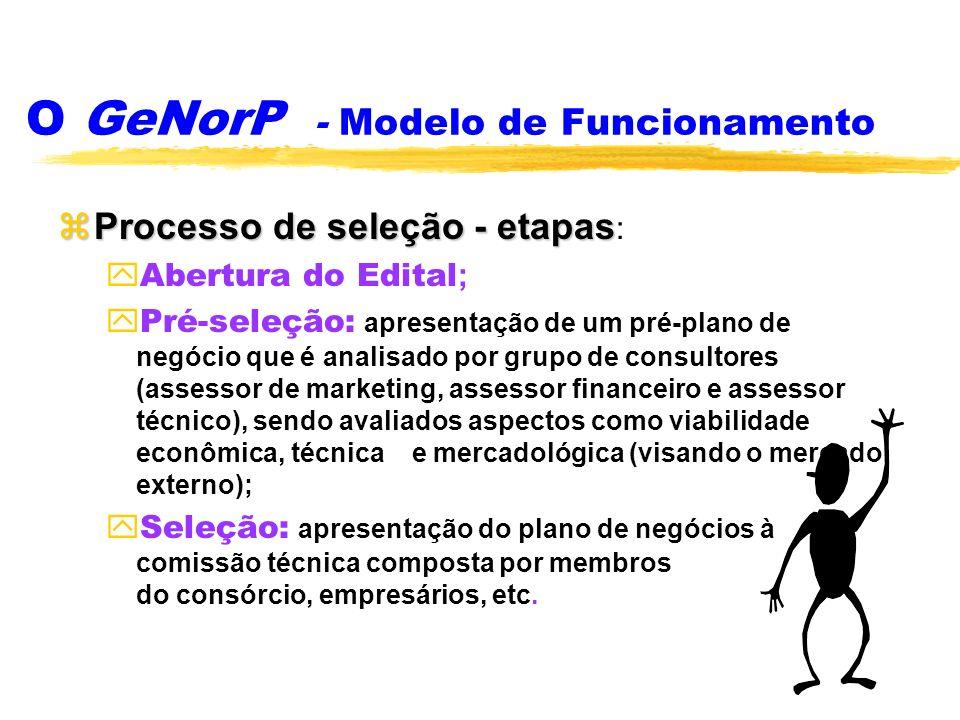 O GeNorP - Modelo de Funcionamento zProcesso de seleção - etapas zProcesso de seleção - etapas : Abertura do Edital ; Pré-seleção: apresentação de um