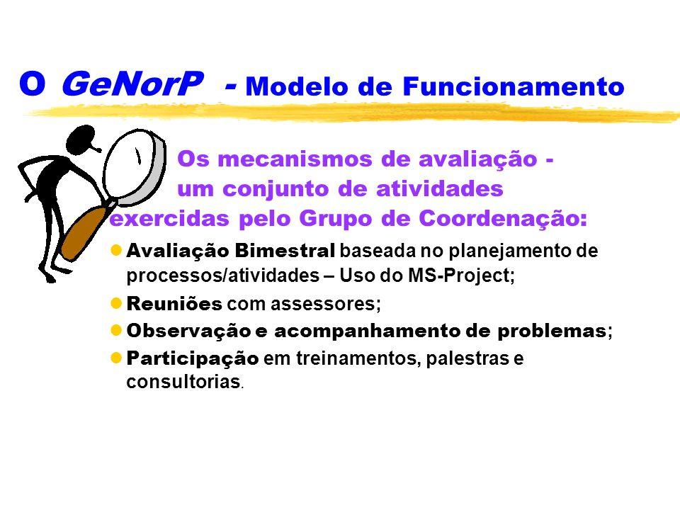 O GeNorP - Modelo de Funcionamento Os mecanismos de avaliação - um conjunto de atividades exercidas pelo Grupo de Coordenação: Avaliação Bimestral bas