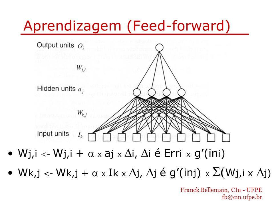 Franck Bellemain, CIn - UFPE fb@cin.ufpe.br Aprendizagem (Feed-forward) W j,i <- W j,i + x a j x i, i é Err i x g(in i ) W k,j <- W k,j + x I k x j, j