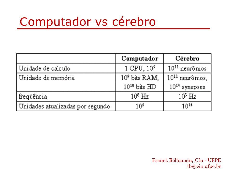 Franck Bellemain, CIn - UFPE fb@cin.ufpe.br Rede neural Redes neurais procuram simular o funcionamento do cérebro definindo uma rede de operadores (neurônios).