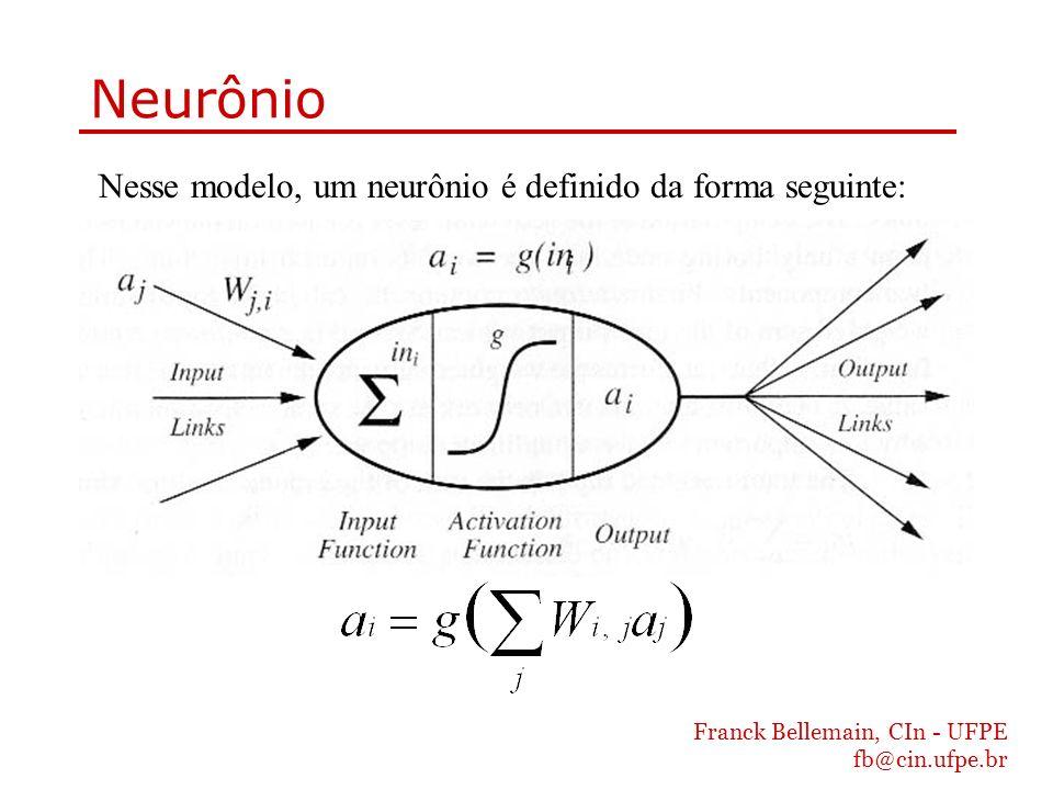Franck Bellemain, CIn - UFPE fb@cin.ufpe.br Exemplo de funções de ativação