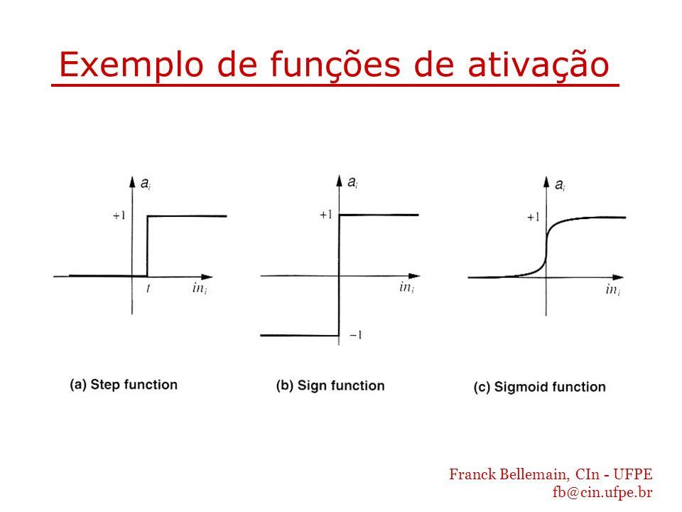 Franck Bellemain, CIn - UFPE fb@cin.ufpe.br Estrutura de redes neurais A caracterização de redes neurais inspira-se do funcionamento do cérebro.