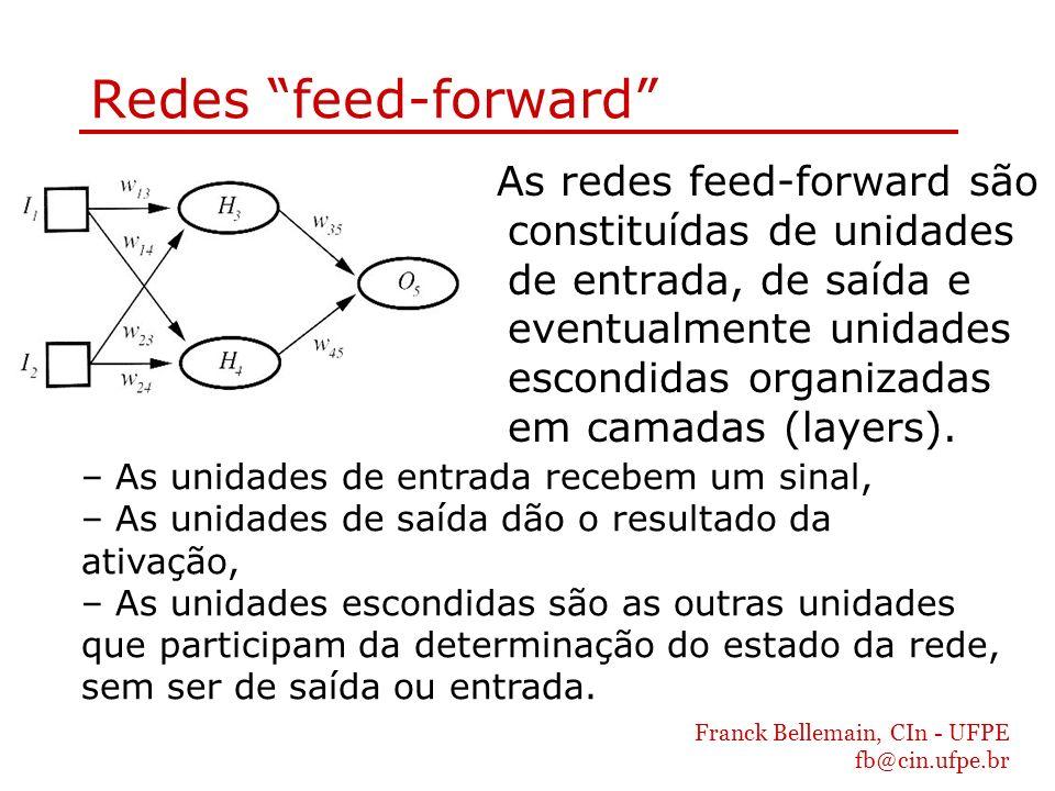 Franck Bellemain, CIn - UFPE fb@cin.ufpe.br Redes de perceptrons Um caso particular de rede feed-forward que só tem unidades de entrada e saída é chamado perceptron.
