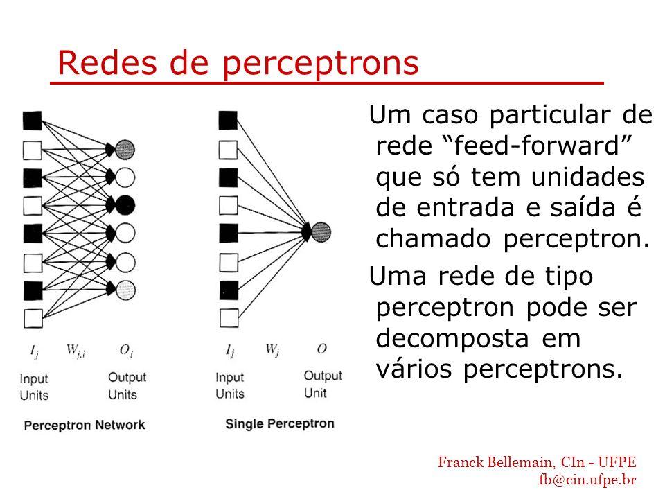 Franck Bellemain, CIn - UFPE fb@cin.ufpe.br Redes de perceptrons Um caso particular de rede feed-forward que só tem unidades de entrada e saída é cham