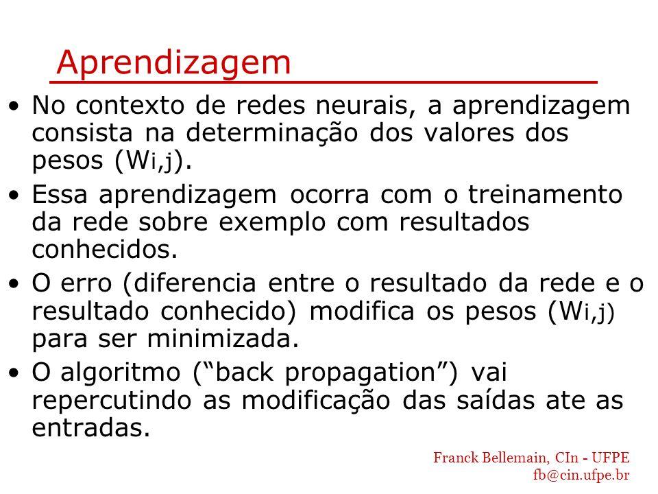Franck Bellemain, CIn - UFPE fb@cin.ufpe.br Aprendizagem (perceptron) Err=O - T (O=saída da rede, T=saída correta) W j <- W j + x I j x Err é o coeficiente de aprendizagem (learning rate)