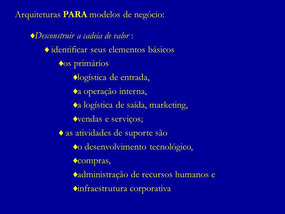 Arquiteturas PARA modelos de negócio: Desconstruir a cadeia de valor : identificar seus elementos básicos os primários logística de entrada, a operação interna, a logística de saída, marketing, vendas e serviços; as atividades de suporte são o desenvolvimento tecnológico, compras, administração de recursos humanos e infraestrutura corporativa