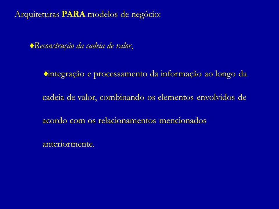 Arquiteturas PARA modelos de negócio: Reconstrução da cadeia de valor, integração e processamento da informação ao longo da cadeia de valor, combinando os elementos envolvidos de acordo com os relacionamentos mencionados anteriormente.