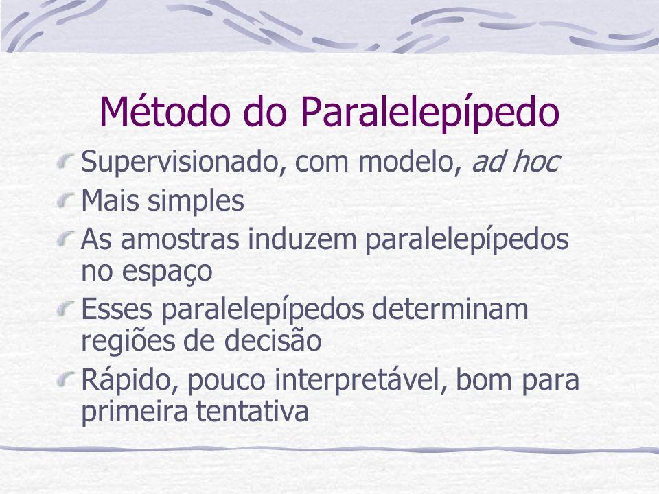Método do Paralelepípedo Supervisionado, com modelo, ad hoc Mais simples As amostras induzem paralelepípedos no espaço Esses paralelepípedos determina