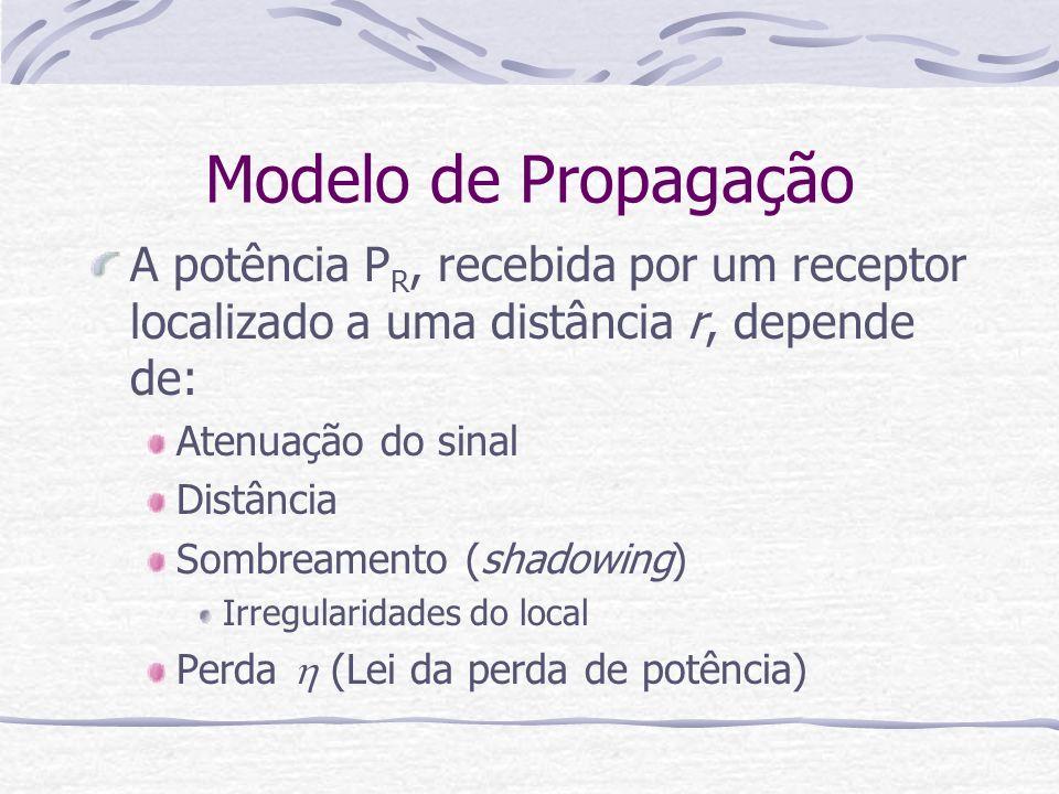 Modelo de Propagação A potência P R, recebida por um receptor localizado a uma distância r, depende de: Atenuação do sinal Distância Sombreamento (sha