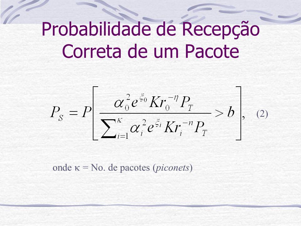 Probabilidade de Recepção Correta de um Pacote onde = No. de pacotes (piconets) (2)