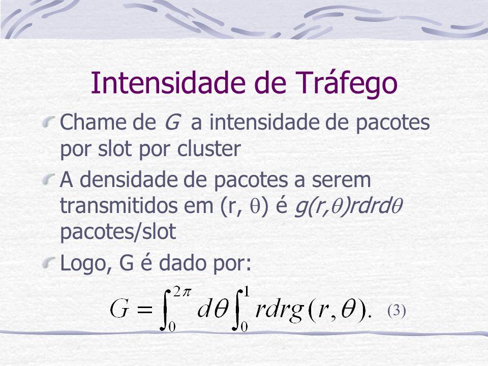 Intensidade de Tráfego Chame de G a intensidade de pacotes por slot por cluster A densidade de pacotes a serem transmitidos em (r, ) é g(r, )rdrd paco