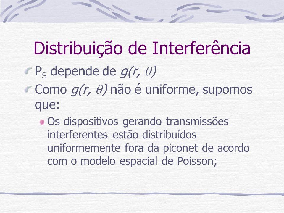 Distribuição de Interferência P S depende de g(r, ) Como g(r, ) não é uniforme, supomos que: Os dispositivos gerando transmissões interferentes estão