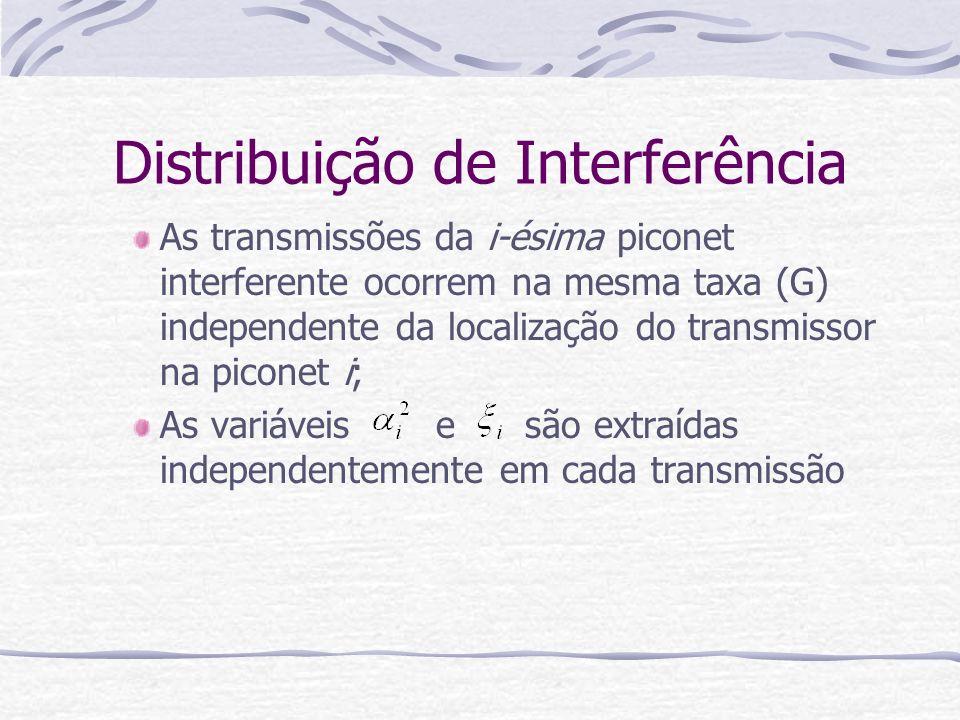 Distribuição de Interferência As transmissões da i-ésima piconet interferente ocorrem na mesma taxa (G) independente da localização do transmissor na