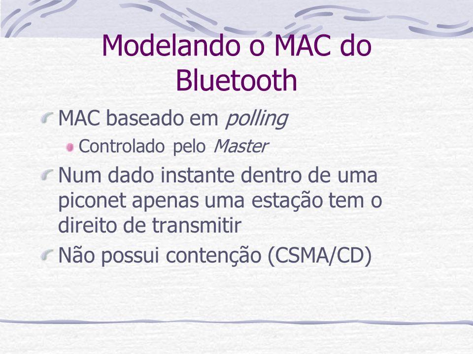 Modelando o MAC do Bluetooth MAC baseado em polling Controlado pelo Master Num dado instante dentro de uma piconet apenas uma estação tem o direito de