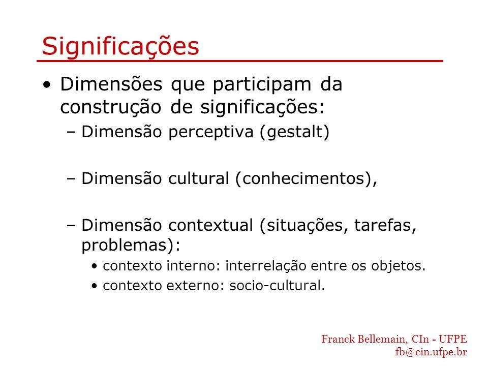 Franck Bellemain, CIn - UFPE fb@cin.ufpe.br Significações Dimensões que participam da construção de significações: –Dimensão perceptiva (gestalt) –Dim