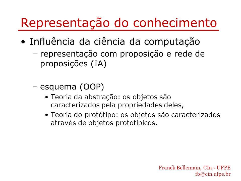 Franck Bellemain, CIn - UFPE fb@cin.ufpe.br Representação do conhecimento Influência da ciência da computação –representação com proposição e rede de