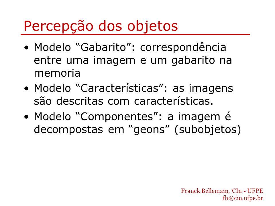 Franck Bellemain, CIn - UFPE fb@cin.ufpe.br Percepção dos objetos Modelo Gabarito: correspondência entre uma imagem e um gabarito na memoria Modelo Ca