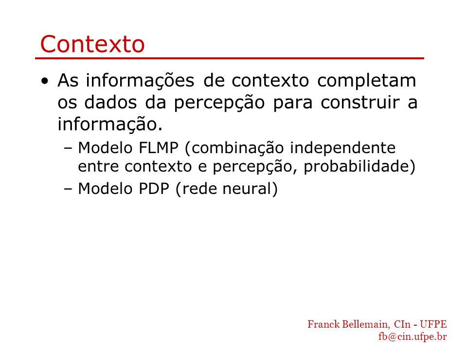 Franck Bellemain, CIn - UFPE fb@cin.ufpe.br Contexto As informações de contexto completam os dados da percepção para construir a informação. –Modelo F