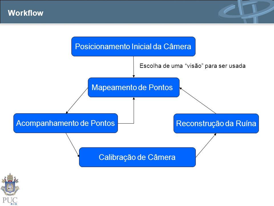 Workflow Posicionamento Inicial da Câmera Reconstrução da Ruína Calibração de Câmera Mapeamento de Pontos Acompanhamento de Pontos Escolha de uma visã