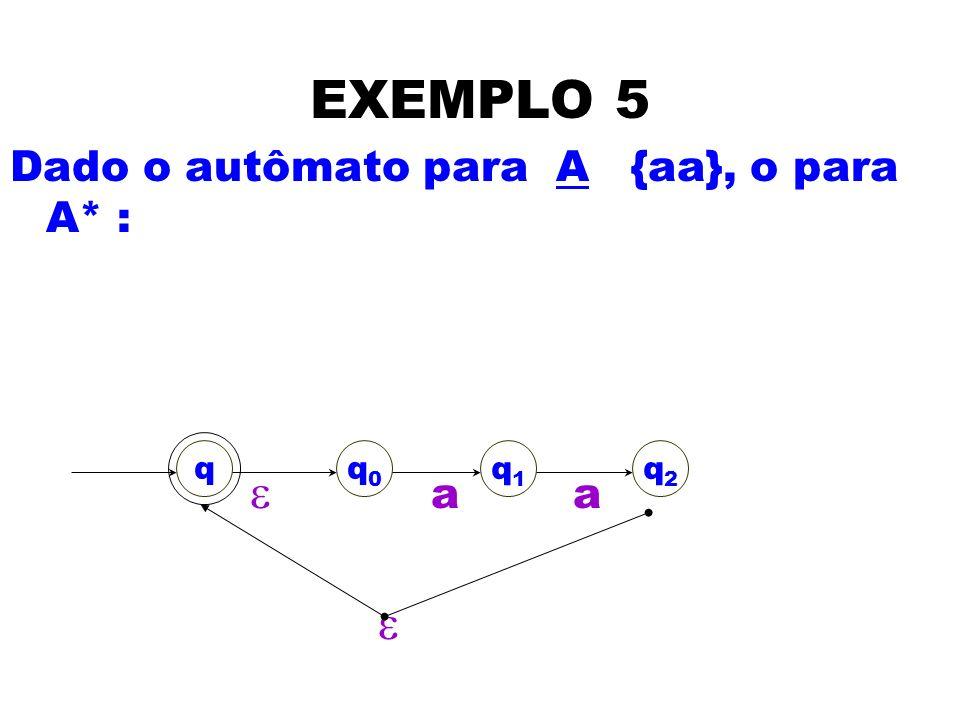 EXEMPLO 5 Dado o autômato para A {aa}, o para A* : a a qq0q0 q1q1 q2q2