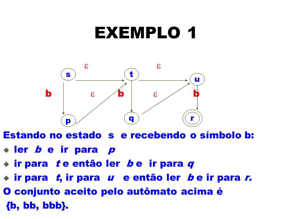 EXEMPLO 1 b b b Estando no estado s e recebendo o símbolo b: ler b e ir para p ir para t e então ler b e ir para q ir para t, ir para u e então ler b