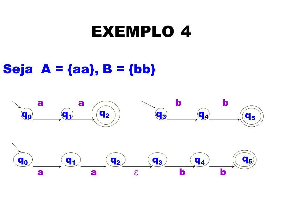 EXEMPLO 4 Seja A = {aa}, B = {bb} a a b b a a b b q0q0 q1q1 q3q3 q4q4 q0q0 q1q1 q2q2 q3q3 q4q4 q2q2 q5q5 q5q5