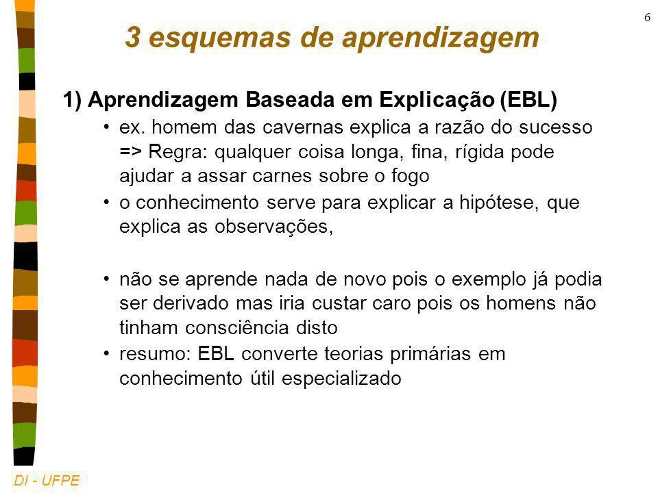 DI - UFPE 7 3 esquemas de aprendizagem 2) Aprendizagem Baseada em Relevância (RBL) ex.