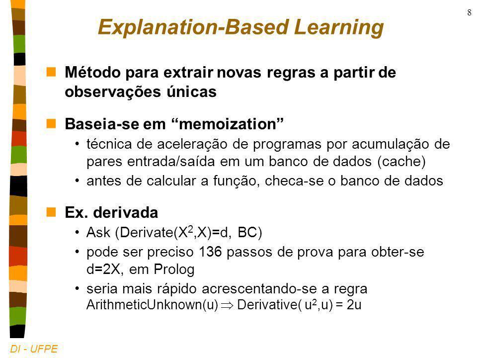 DI - UFPE 9 EBL nEBL vai além de memoization pois, em vez de só decorar, generaliza 1) constrói uma explicação (árvore de prova) para a observação usando o conhecimento a priori 2) estabelece uma definição para a classe de casos para os quais tal explicação pode ser usada (generaliza a árvore de prova) nA construção da explicação pode ser uma prova lógica ou qualquer processo de resolução de problemas o importante é identificar quais são as condições nas quais estes passos podem ser reaplicados