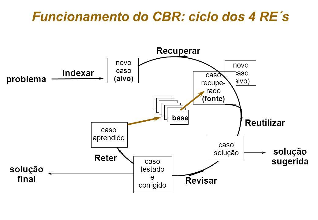Geber Ramalho 11 Exemplo: Valor de Venda de Casas